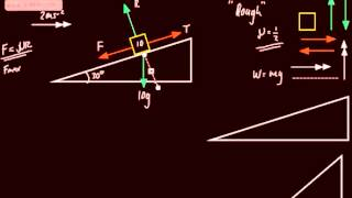 Mechanics 1 - M1 - Dynamics of a Particle (1) Inclined Planes Basic intro