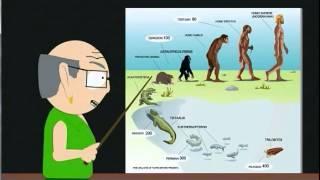 Az evolúció röviden........