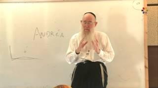 Rabbi Zelig Pliskin - The Guide To Life: Anger - The Inner Teacher