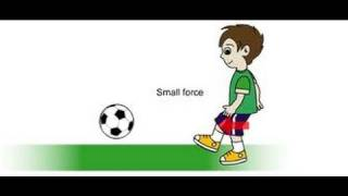 What is Force -Physics for Kids-www.makemegenius.com,one of Best Indian Education website