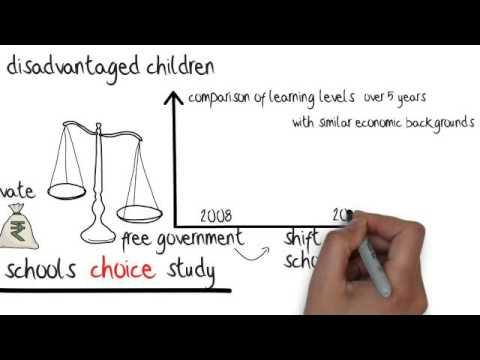 Andhra Pradesh School Choice Study