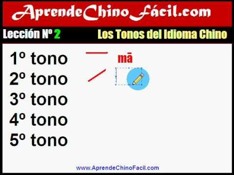 2. Aprende chino fácil. Los tonos del idioma chino.
