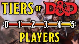 Dungeons and Dragons Players by Tier