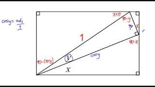 PROOF of Compound Angle Identities | jensenmath.ca