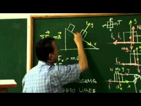 Clase 5 Ideas previas a la solución de problemas
