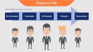 Curso Online Gestão de Contratos - Ciclo de Vida dos Contratos (CLM)