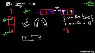 مغناطیس ۰۲- مغناطیس چیست؟