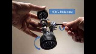 El diferencial. How differential gear works.