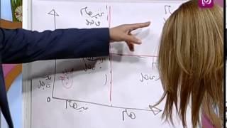 بسام صلاح يتحدث عن الاسرار السبعة للدراسة الذكية، التركيز الحاد 2