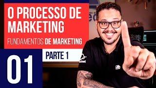 O Processo de Marketing - Marketing Digital #01