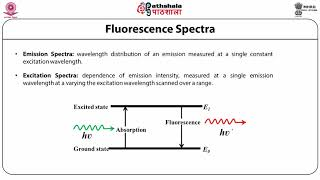 Instrumentation for Fluorescence Spectroscopy