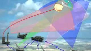 Sisteme de aparare anti aeriana rusesti/tracice - Marea Azov/Marea Neagra - Tracia