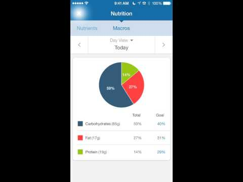 How to use My Fitness Pal for Flexible Dieting