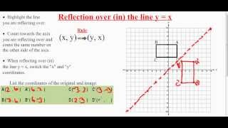Transformation: Reflection Over the Line Y=X