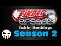 The pinball arcade all season 2 tables ranked - game fodder