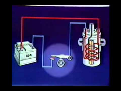 La bobina de encendido