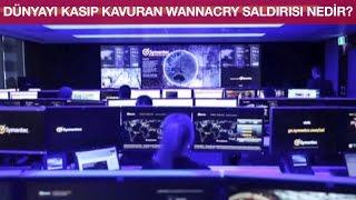 Dünyayı Kasıp Kavuran WannaCry Saldırısı Nedir?