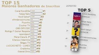 TOP 15 Maiores Ganhadores De Inscritos Do YouTube Brasil (Jan - Abr 2019)