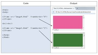 HTML Iframes, iframe Tag With All Attributes Explained | name attribute | srcdoc att......