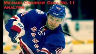Michael Grabner New York Rangers Goal Analysis by Skillz Company