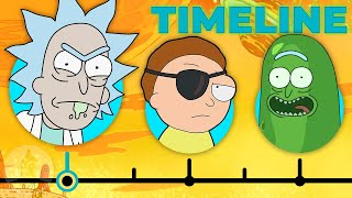 The Complete Rick And Morty Timeline | Channel Frederator