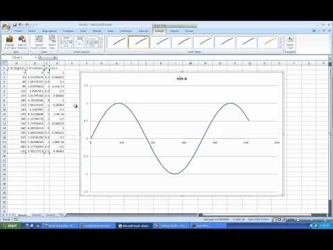 Xxx Mp4 Sine And Cosine Graphs On Excel 3gp Sex