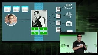 Fire Your Shipping Broker Forever: Use Shipstr | Disrupt SF 2014