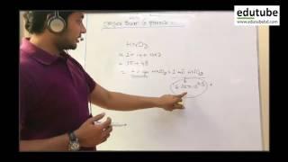 SSC Chemistry Chapter 6 paritosh kalapara পরিতোষ কলাপাড়া