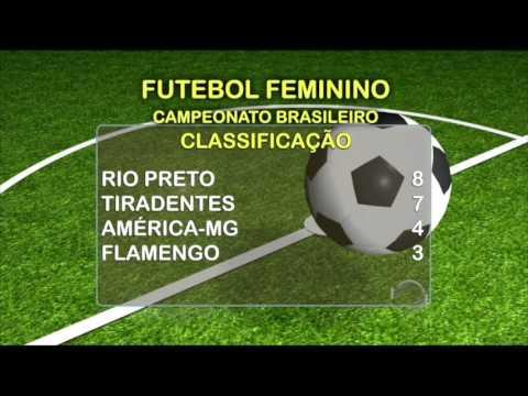 Tiradentes vence Flamengo RJ em jogo de volta no Albertão