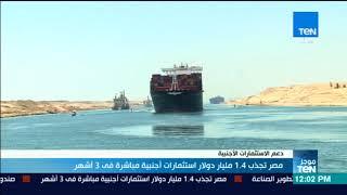 موجز TeN - مصر تجذب 1.4 مليار دولار استثمارات أجنبية مباشرة في 3 أشهر