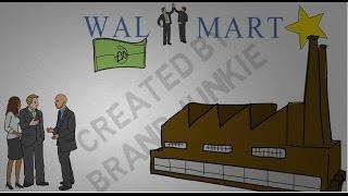 Walmart Success Story 2016 | History of Walmart, A Multinational Retail Chain.