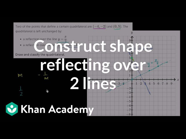 Constructing a shape by reflecting over 2 lines   Transformations   Geometry   Khan Academy