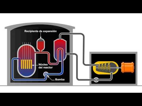 Como se genera la Energía Nuclear Central Nuclear Fisión Atómica Uranio