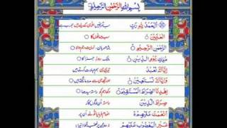 Surah AL Fatiha -Translation in Urdu