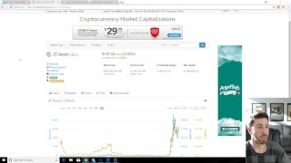 Live Cryptocurrency Market Analysis