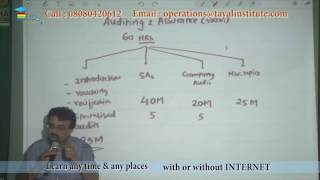 Auditing and Assurance Introduction Lecture for CA IPCC for May 17 Examination