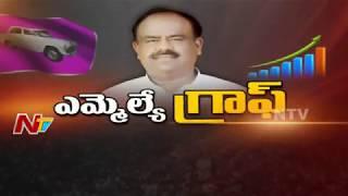Bhupalpalle MLA S. Madhusudhana Chary || Special Ground Report || MLA Graph || NTV