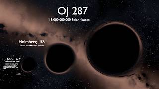 Black Hole Size Comparison 2017