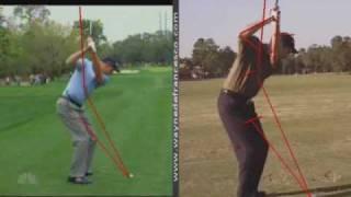 Jim Furyk Swing Analysis