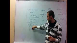 What is an equation - part 1 - (in Farsi)