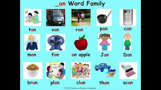 Short a Spelled _an Words and Pictures Step 2 by Linda Zuniga
