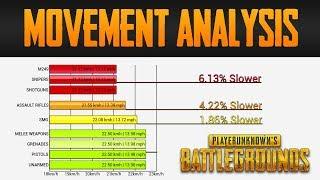 Movement in PlayerUnknown's Battlegrounds
