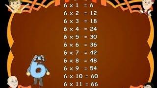 Learn - Multiplication Table - Kids Educational Videos
