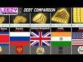 Country DEBT COMPARISON ALL 190 Countrys | LeeZY Comparisons