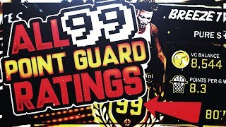 NBA 2K18 ALL 99 OVERALL POINT GUARD RATINGS, BUILDS, & BADGES - MAX 99 RATINGS FOR ALL ARCHETYPES