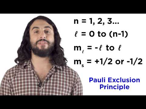 Quantum Numbers, Atomic Orbitals, and Electron Configurations