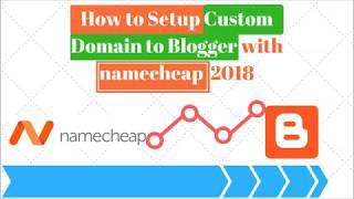 How to setup custom domain name blogger with namecheap 2018