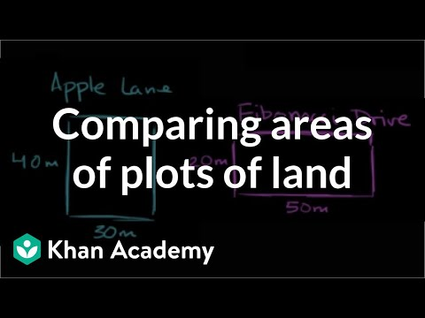 Comparing areas of plots of land | Measurement | Pre-Algebra | Khan Academy