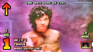 7.7.1984 - Top 10 Chart - Prince's 1st No.1 Song