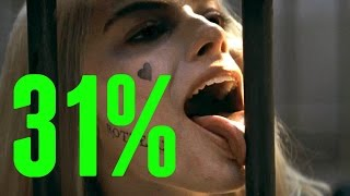 Suicide Squad Rotten Tomatoes Reaction (31% Rotten Reaction)